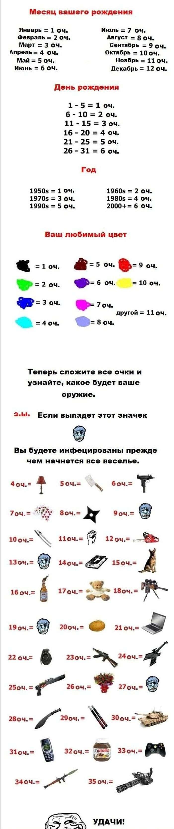 Чим ви будете захищатися під час зомбі-апокаліпсису (2 картинки)