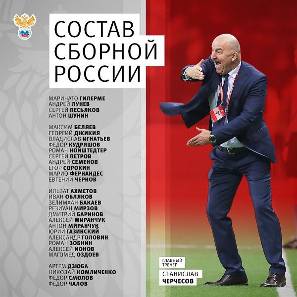 Сколько на самом деле игроков «Зенита» в сборной России? Спорт