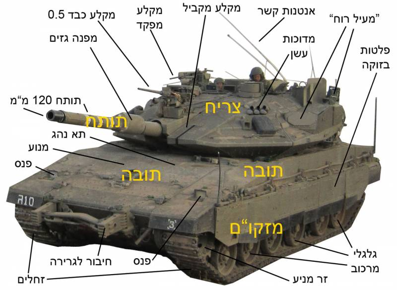 ОБТ «Меркава Mk.4» в АОИ. Соединения, модернизация и будущее оружие,танки