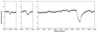 «Охотник за планетами» TESS открыл сразу три кометы у другой звезды Космос